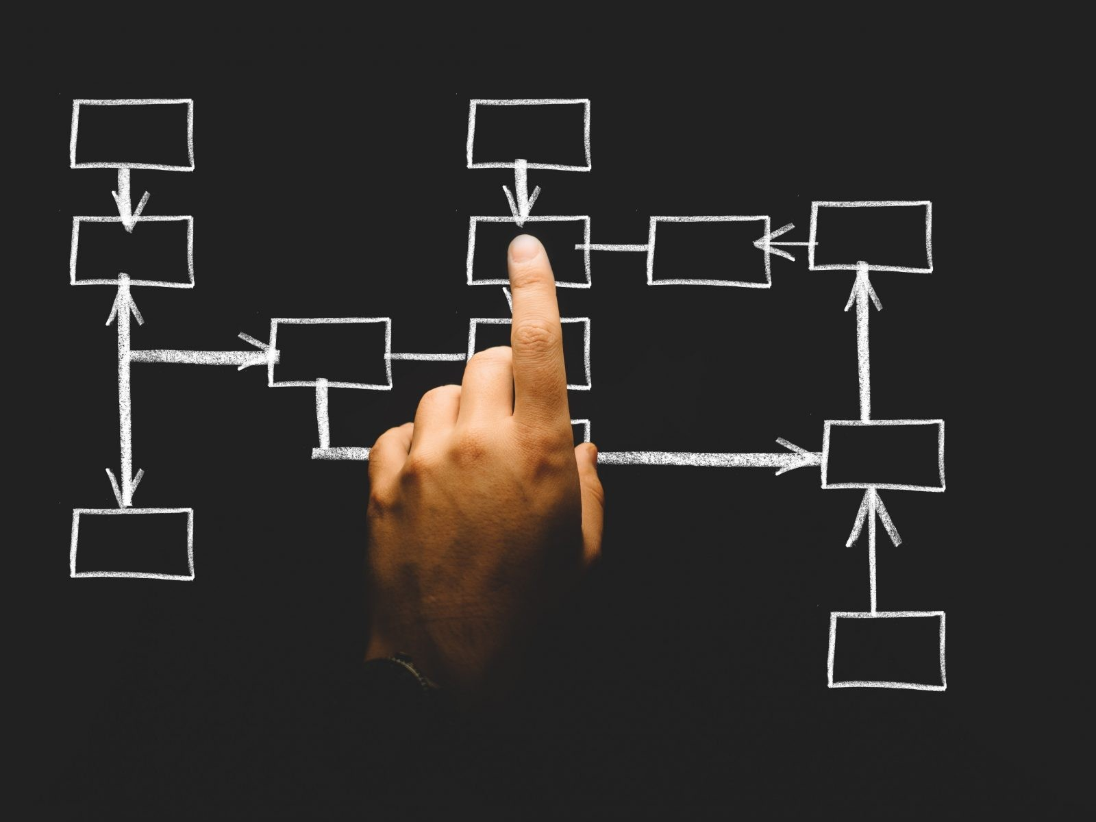 Какво прави един бизнес сайт успешен?